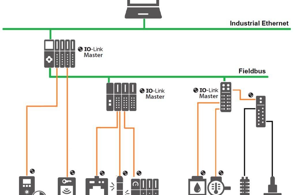 ¿Qué es IO-Link?
